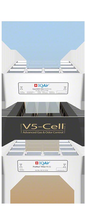 V5-Cell™ MG Filter
